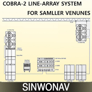 COBRA-2 LINE-ARRAY SYSTEM FOR SAMLLER VENUNES